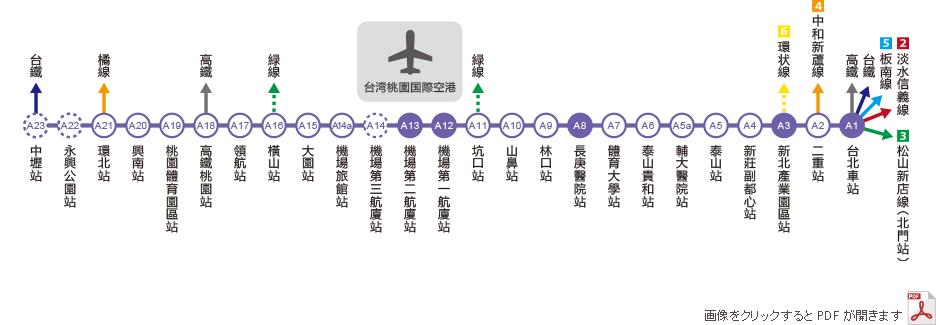 台湾 空港-市内アクセスガイド|名鉄観光